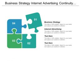 Business Strategy Internet Advertising Continuity Management Project Management Cpb