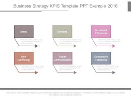 Business Strategy Kpis Template Ppt Example 2016