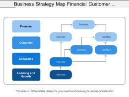 Business Strategy Map Financial Customer Capacities And Growth