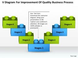 Business Strategy Of Quality Process Powerpoint Templates PPT Backgrounds For Slides 0530