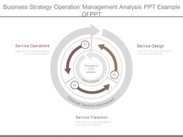 Business Strategy Operation Management Analysis Ppt Example Of Ppt