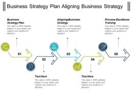 Business Strategy Plan Aligning Business Strategy Process Excellence Training Cpb