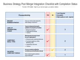 Business Strategy Post Merger Integration Checklist With Completion Status
