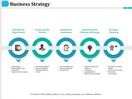 Business Strategy Ppt Images Gallery