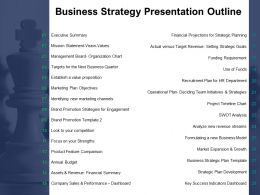 Business Strategy Presentation Outline A750 Ppt Powerpoint Presentation Ideas Infographic