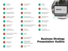 Business Strategy Presentation Outline Budget Ppt Powerpoint Presentation Model Clipart