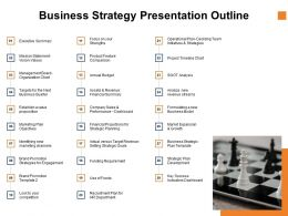 Business Strategy Presentation Outline Management Board Ppt Powerpoint Presentation