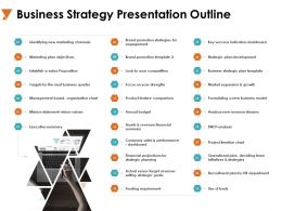 Business Strategy Presentation Outline Swot Analysis Ppt Powerpoint Presentation Outline Microsoft