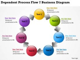 Business Strategy Process Flow 7 Diagram Powerpoint Templates PPT Backgrounds For Slides 0523