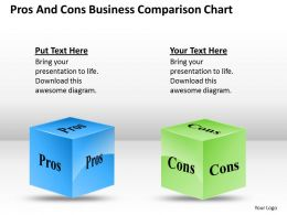 Business Strategy Pros And Cons Comparison Chart Powerpoint Templates 0528