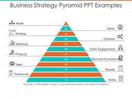 Business Strategy Pyramid Ppt Examples