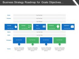 Business Strategy Roadmap For Goals Objectives Strategies Of Organisation Include Vision And Purpose