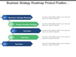 Business Strategy Roadmap Product Position Strategy Targeting Strategy Cpb