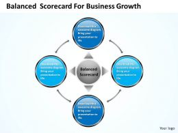 Business Strategy Scorecard For Growth Powerpoint Templates PPT Backgrounds Slides 0617
