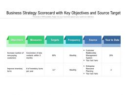 Business Strategy Scorecard With Key Objectives And Source Target