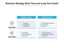 Business Strategy Short Term And Long Term Goals