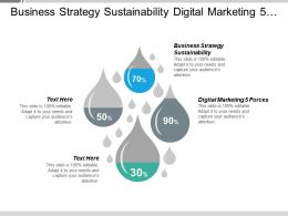 Business Strategy Sustainability Digital Marketing 5 Forces Web Records Cpb
