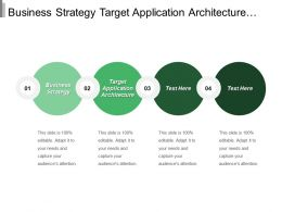 Business Strategy Target Application Architecture Supply Chain Management