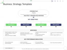 Business Strategy Template Mckinsey 7s Strategic Framework Project Management Ppt Template