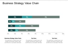 Business Strategy Value Chain Ppt Powerpoint Presentation Infographic Template Diagrams Cpb