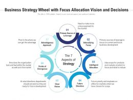 Business Strategy Wheel With Focus Allocation Vision And Decisions