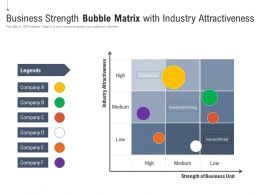 Business Strength Bubble Matrix With Industry Attractiveness