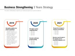 Business Strengthening 3 Years Strategy