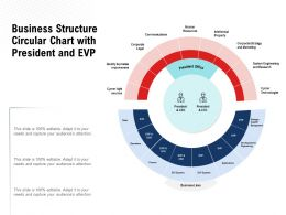 Business Structure Circular Chart With President And EVP