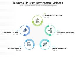 Business Structure Development Methods