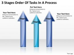 Business Structure Diagram 3 Stages Order Of Tasks Process Powerpoint Templates