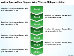 Business Structure Diagram Flow With 7 Stages Of Representation Powerpoint Templates
