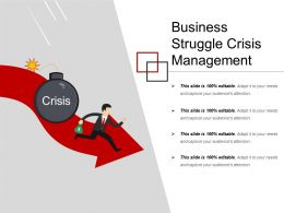 Business Struggle Crisis Management