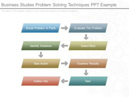 Business Studies Problem Solving Techniques Ppt Example