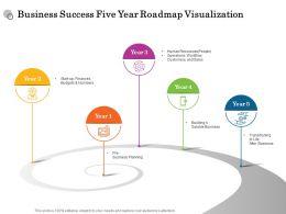 Business Success Five Year Roadmap Visualization