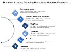 Business Success Planning Resources Materials Producing Products Services