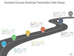 Business Success Roadmap Presentation Slide Design