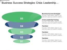 Business Success Strategies Crisis Leadership Training Knowledge Management Cpb