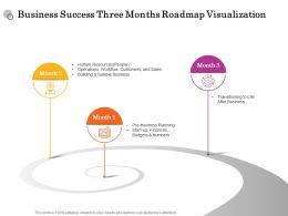 Business Success Three Months Roadmap Visualization