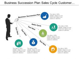 Business Succession Plan Sales Cycle Customer Management Process Cpb