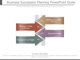 Business Succession Planning Powerpoint Guide