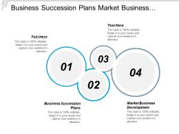 Business Succession Plans Market Business Development Business Management Cpb