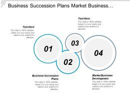 Business Succession Plans Market Business Development Business Management Cpb