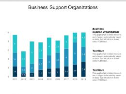 Business Support Organizations Ppt Powerpoint Presentation Pictures Graphic Images Cpb