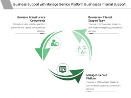 Business Support With Manage Service Platform Businesses Internal Support