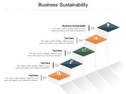 Business Sustainability Ppt Powerpoint Presentation Styles Sample Cpb