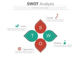 Business Swot Analysis For Target Segmentation Flat Powerpoint Design
