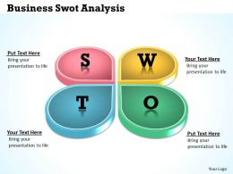 Business Swot Analysis Powerpoint Slides Presentation Diagrams Templates