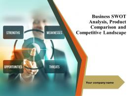 Business Swot Analysis Product Comparison And Competitive Landscape Powerpoint Presentation Slides