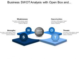 Business Swot Analysis With Open Box And Circular Graphic