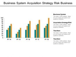 Business System Acquisition Strategy Risk Business Case Study Template Cpb